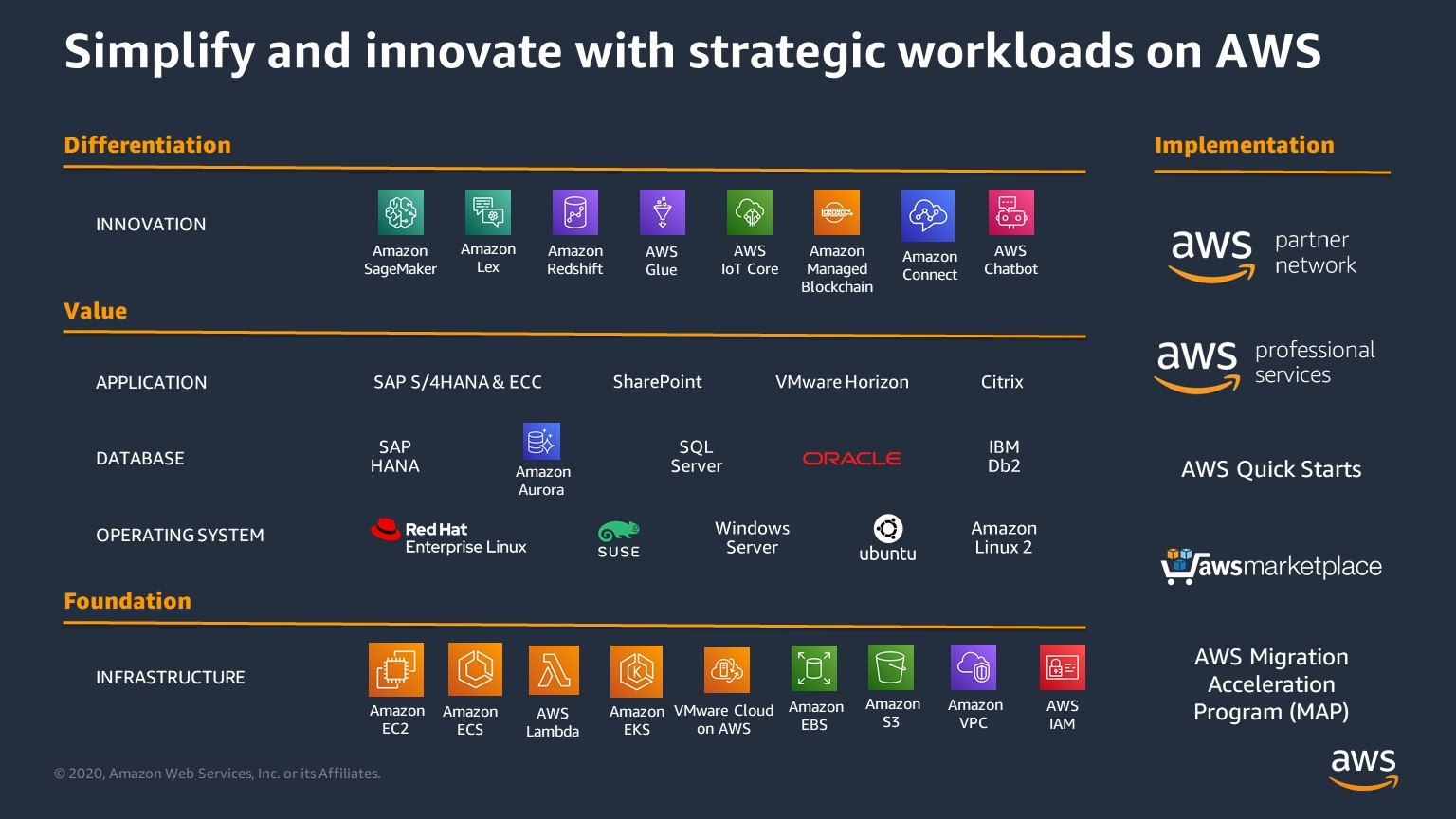 Strategic-Workloads-Leader-Series-2