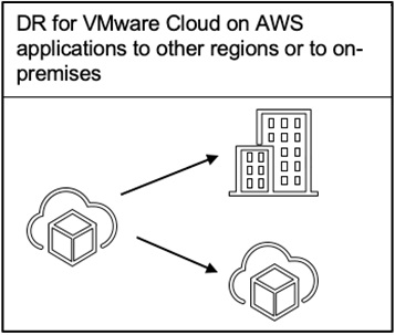 VMware-Cloud-AWS-Resiliency-5