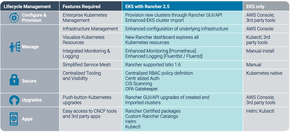 Rancher-Amazon-EKS-1