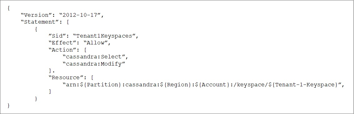 Amazon-Keyspaces-SaaS-Data-4.2