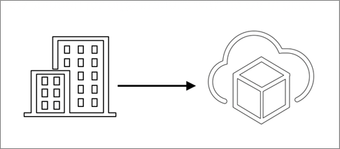 VMware-Cloud-AWS-DR-Considerations-3