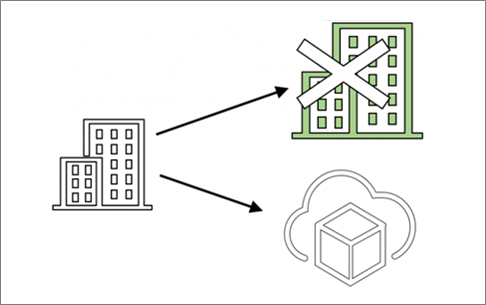 VMware-Cloud-AWS-DR-Considerations-4