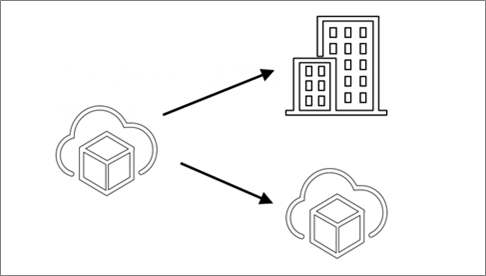 VMware-Cloud-AWS-DR-Considerations-6