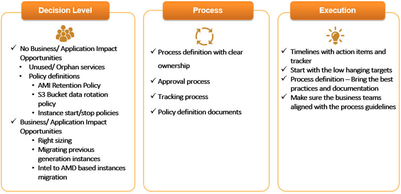 Tech-Mahindra-Cost-Governance-5
