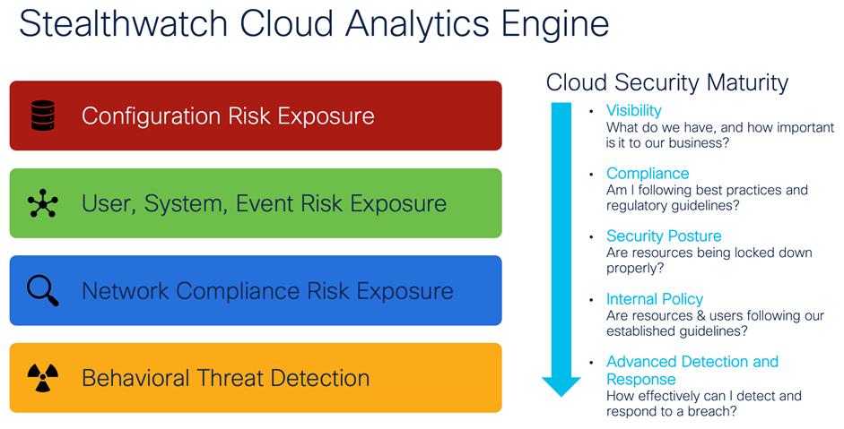 Cisco-Threat-Analytics-1