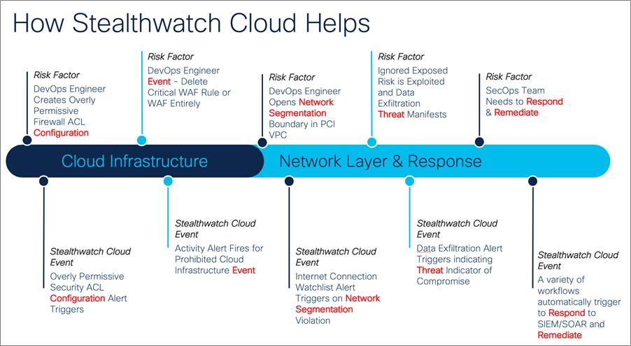 Cisco-Threat-Analytics-3