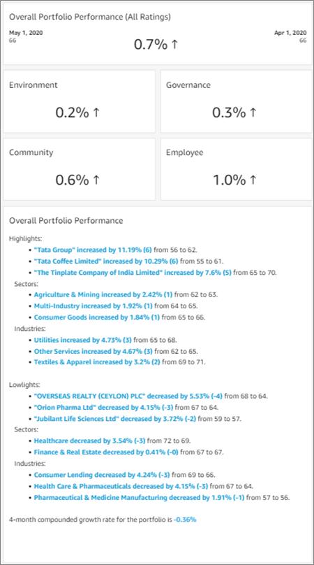 CSRHub-ESG-Data-2