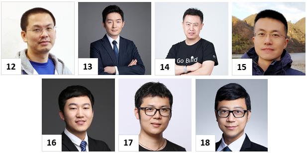 CHINA-Ambassadors-Q1-2021