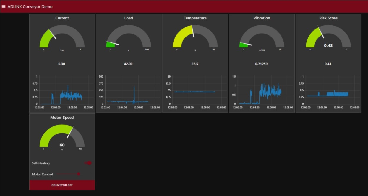 IoT-ADLINK-Edge-3