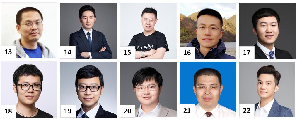 CHINA-Ambassadors-Q1-2021-1