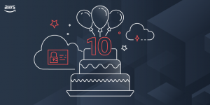 IAM 10th Anniversary