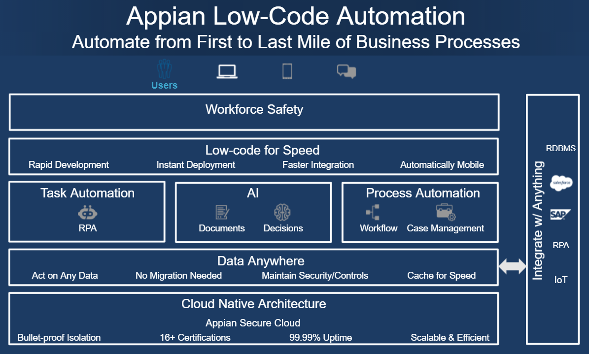 Appian-Workforce-Safety-5.1