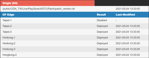 SmileShark-CloudFront-Cache-3