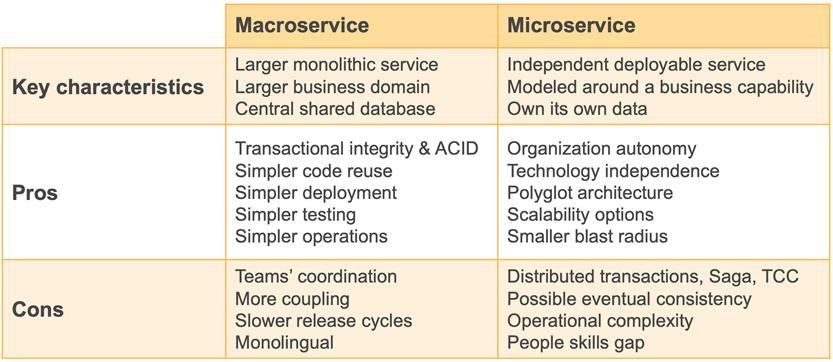 AWS-Mainframe-Agility-7