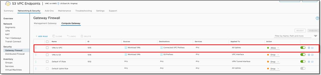 VMC-PrivateLink-Endpoints-8
