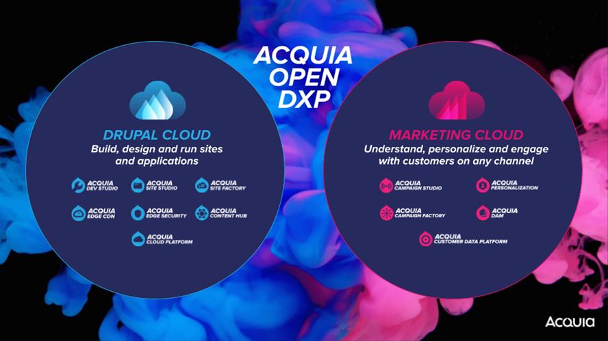 Acquia-Cloud-Next-1