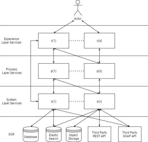 Figure 1 – Use case diagram.
