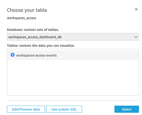 Select the workspaces-access-events table from Athena.