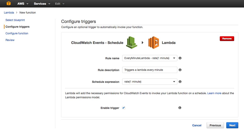 Implementing Alerting on Amazon Elasticsearch Data | AWS