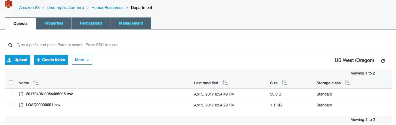 Deprtments Folder in S3