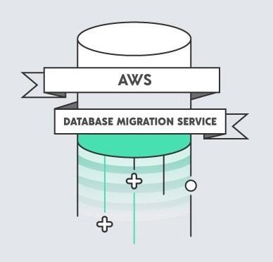 Database Migration Gaining Momentum | AWS Database Blog