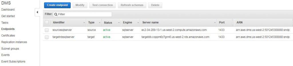 RDS SQL Server | AWS Database Blog