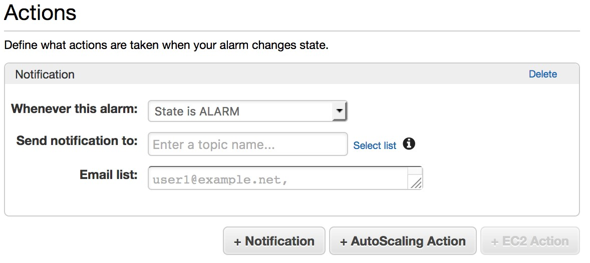 Get Started with Amazon Elasticsearch Service: Set CloudWatch Alarms on Key Metrics