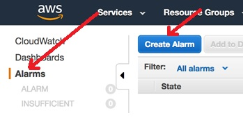 Get Started with Amazon Elasticsearch Service: Set CloudWatch Alarms