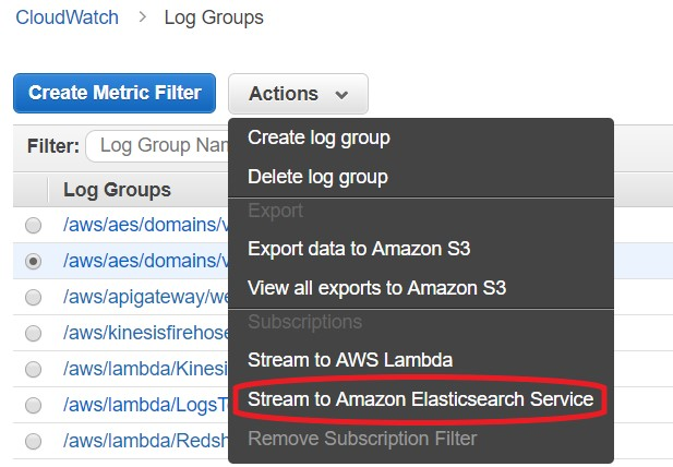 Analyzing Amazon Elasticsearch Service Slow Logs Using Amazon