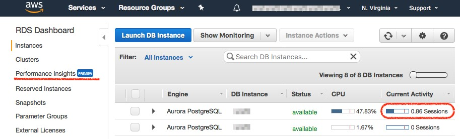 Analyzing Amazon RDS Database Workloads with Performance