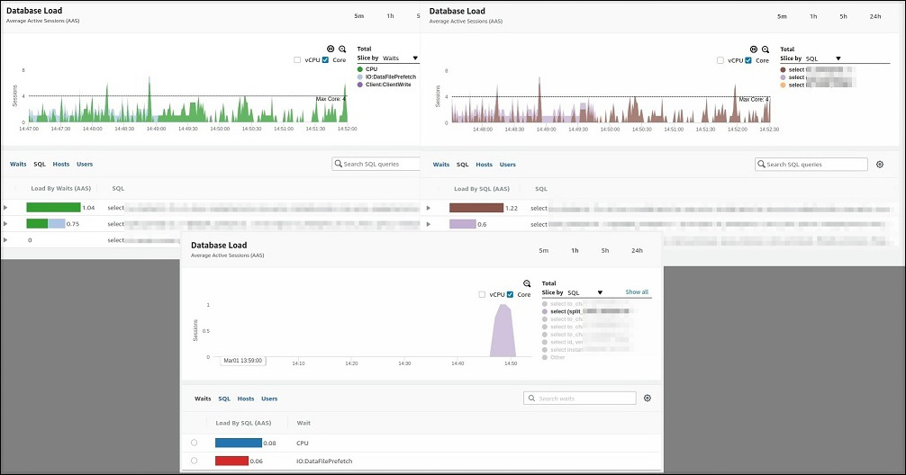Performance Insights Dashboard
