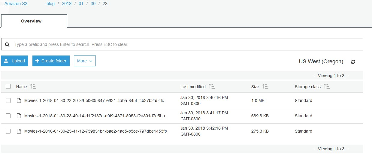 Screenshot of the data in Amazon S3