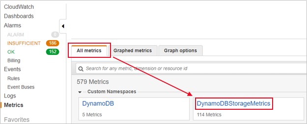 "Select DynamoDBStorageMetrics on the ""All metrics"" tab"