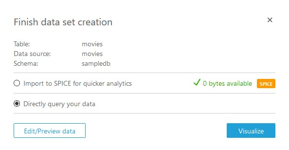 データを視覚化するための [Finish data set creation] ページのスクリーンショット