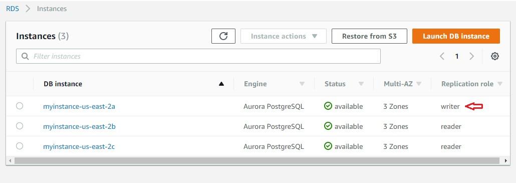 Failover with Amazon Aurora PostgreSQL | AWS Database Blog