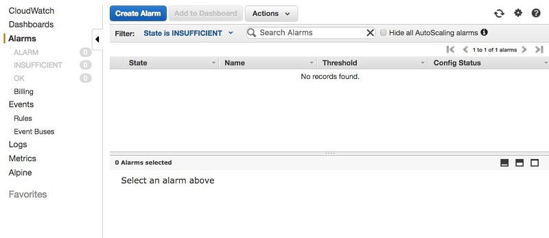 Set alarms on Performance Insights metrics using Amazon ...