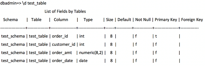 Use virtual partitioning in the AWS Schema Conversion Tool