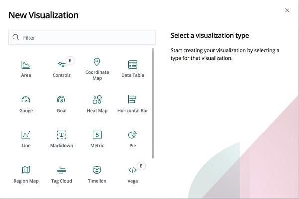 視覚化オプションのスクリーンショットプレビュー。