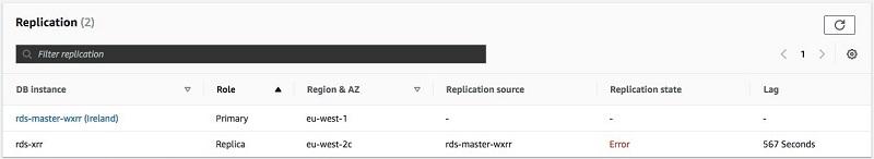 The following screenshot shows replication details.