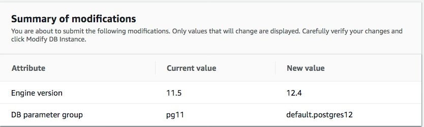 The following image shows the modification (upgrading) of the instance version from 11.5 to 12.4