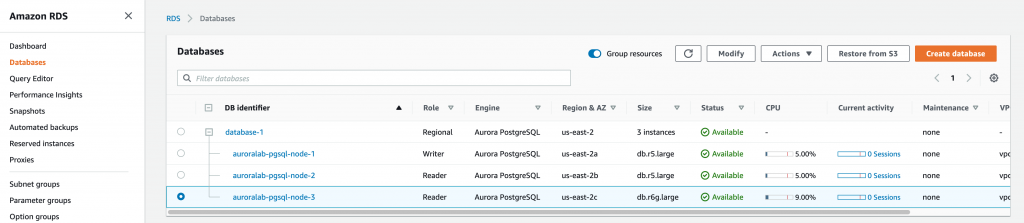 screenshot of the Amazon RDS Console showing 3 instances. instance auroralab-pgsql-node-3 'Size' is now db.r6g.large