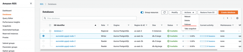 screenshot of Amazon RDS Console showing instance auroralab-pgsql-node-1 selected and the drop down 'Action' menu highlighting the option 'Failover'