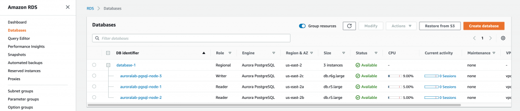 screenshot of Amazon RDS console showing that instance auroralab-pgsql-node-3 has now the 'Role' of 'Writer'