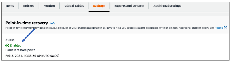 screenshot of DynamoDB Console showing the 'Backups' tab and the Point-in-time recovery 'Status' as 'Enabled'