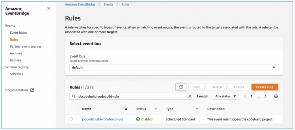 screenshot of Amazon EventBridge Console showing the rule created by the CloudFormation stack.