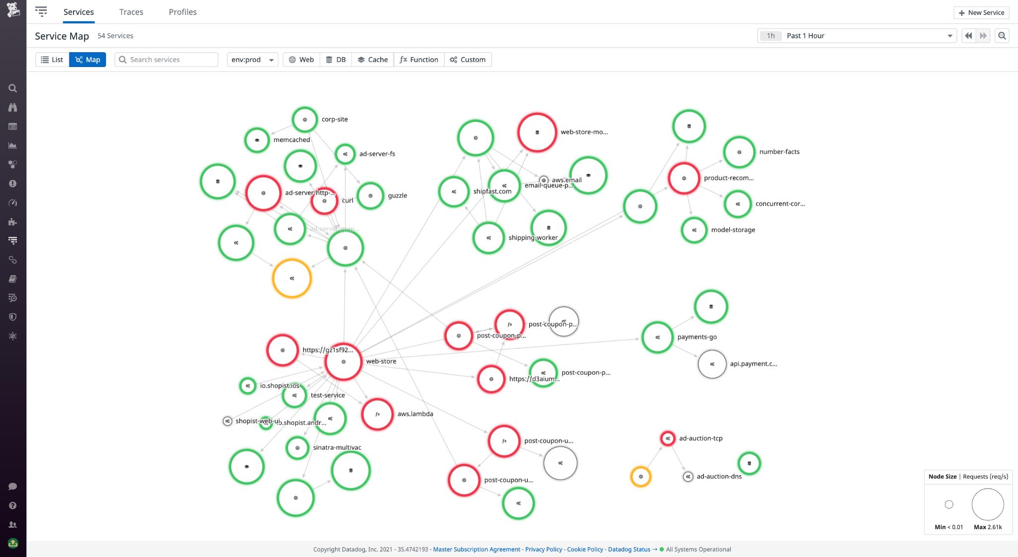 Datadog Service Map