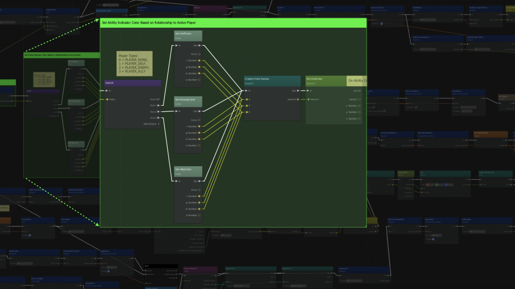 A highlighted portion of a complex Script Canvas showing a character ability in development.