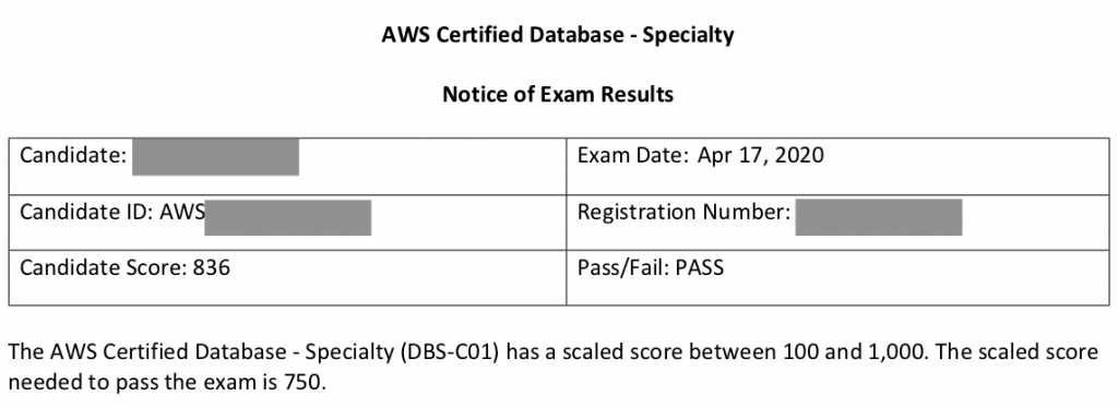 sample of AWS Certification final exam results