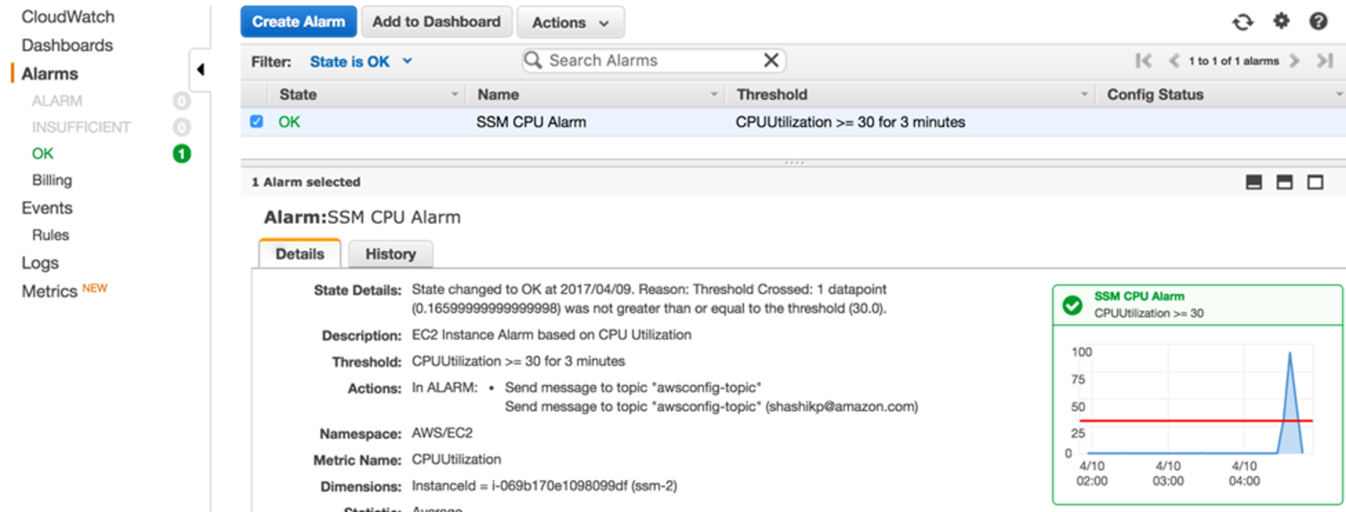 AWS Config Support for Amazon CloudWatch Alarms | AWS ...