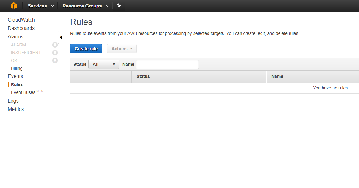Amazon EC2 Systems Manager Automation is now a Amazon CloudWatch